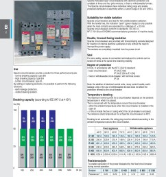 spectra moulded case circuit breakers pages 1 50 text version fliphtml5 [ 1282 x 1800 Pixel ]