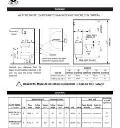 infrared sauna on switch diagrams pinout diagrams installation and operating instructions pages 1 10 text version on switch diagrams  [ 1391 x 1800 Pixel ]