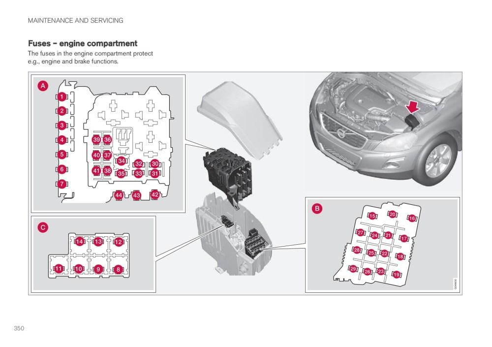 medium resolution of volvo xc60 t6 fuse box wiring diagram volvo xc60 t6 fuse box
