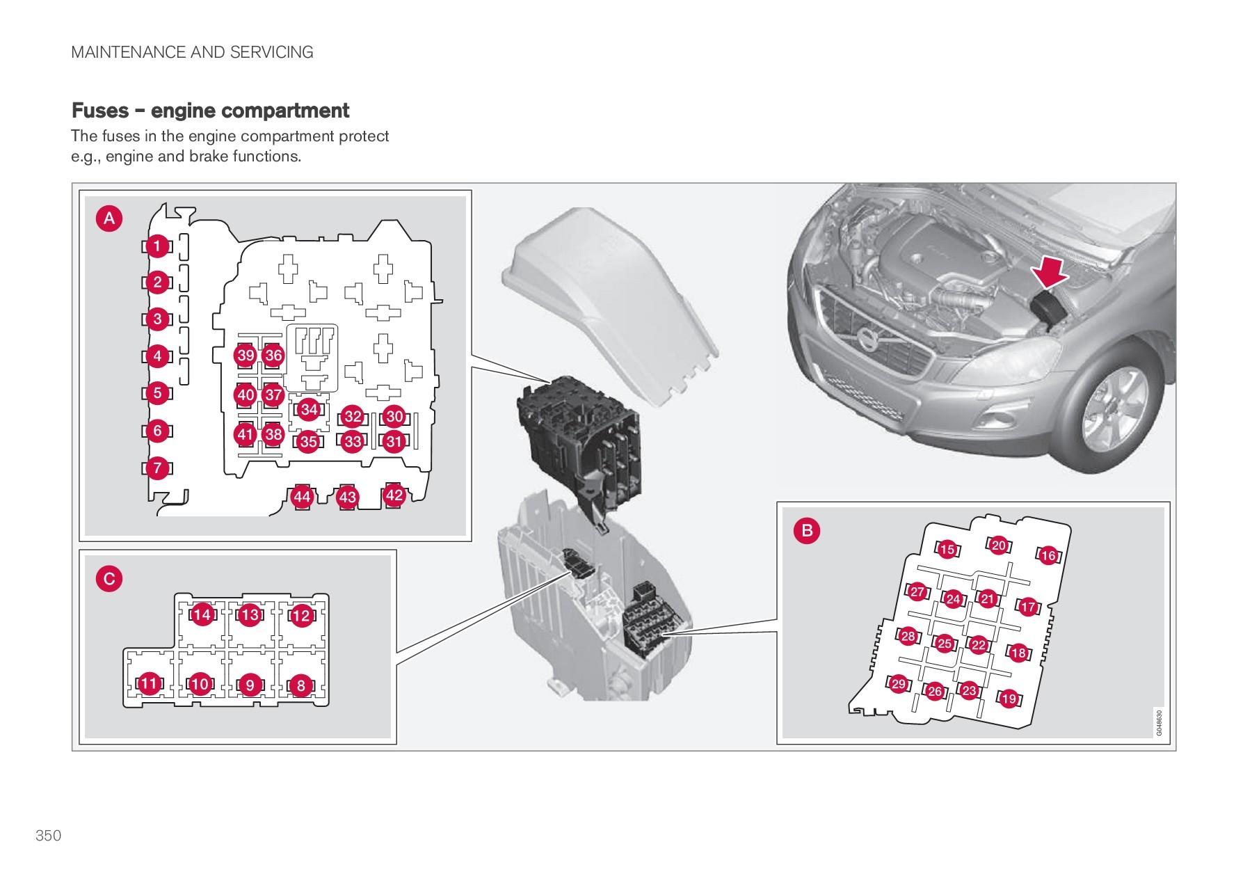 hight resolution of volvo xc60 t6 fuse box wiring diagram volvo xc60 t6 fuse box
