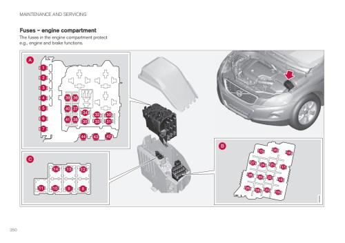 small resolution of volvo xc60 t6 fuse box wiring diagram volvo xc60 t6 fuse box