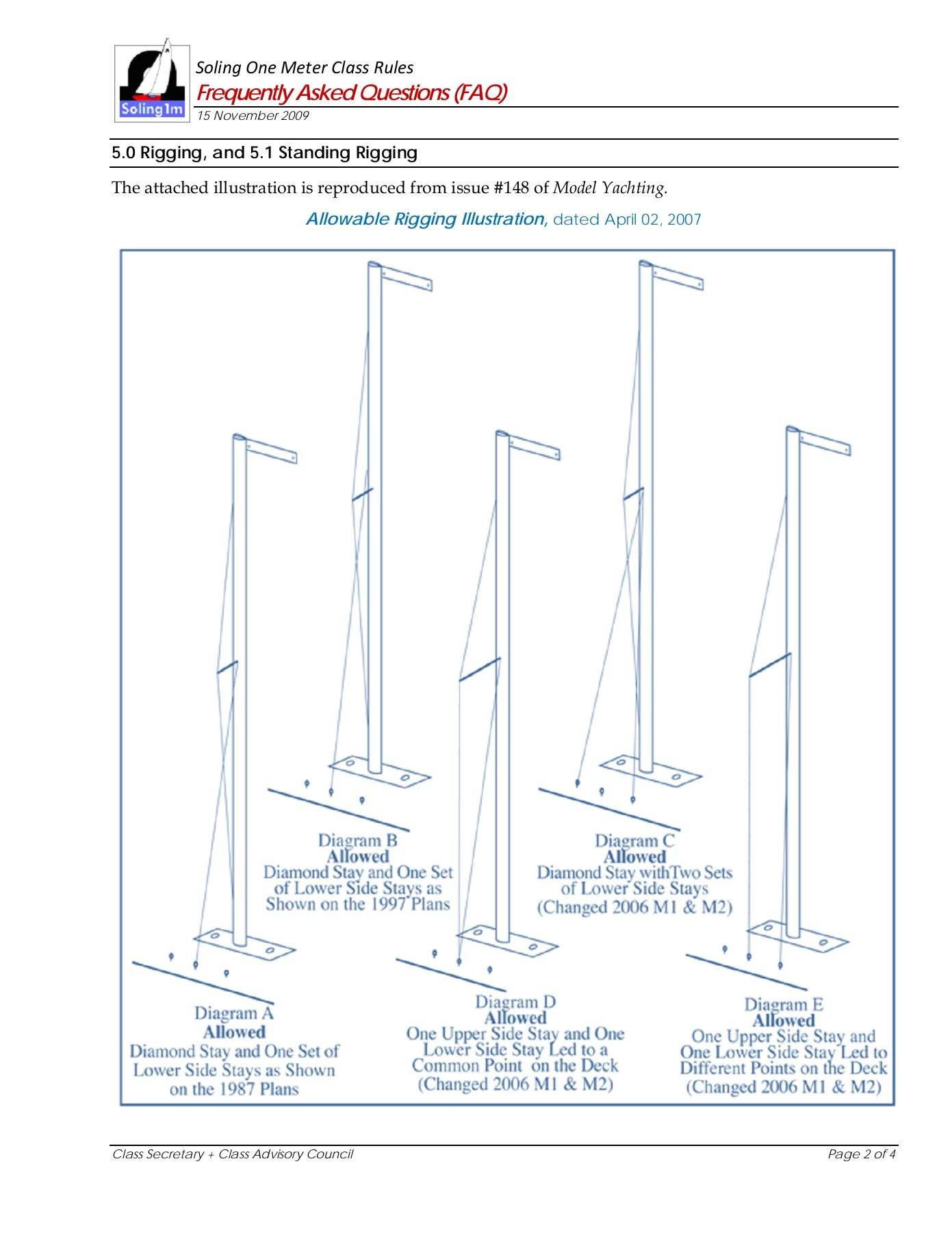 standing rigging diagram rectifier wiring soling one meter class rules frequently asked questions faq pages 1 4 text version fliphtml5