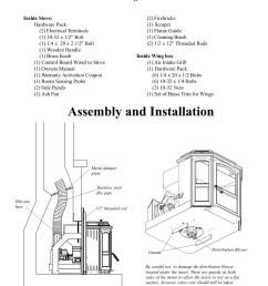 invincible pellet insert owners manual hearth com pages 1 17 wiring diagram harman invincible insert [ 1391 x 1800 Pixel ]