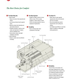 chilled water fan coil unit heating and air conditioning pages 1 8 text version fliphtml5 [ 1397 x 1800 Pixel ]