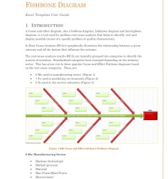 cause and effect ishikawa fishbone diagrams excel template user guide pages 1 5 text version fliphtml5 [ 1273 x 1800 Pixel ]