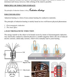 principle of induction furnace the principle of induction  [ 1273 x 1800 Pixel ]