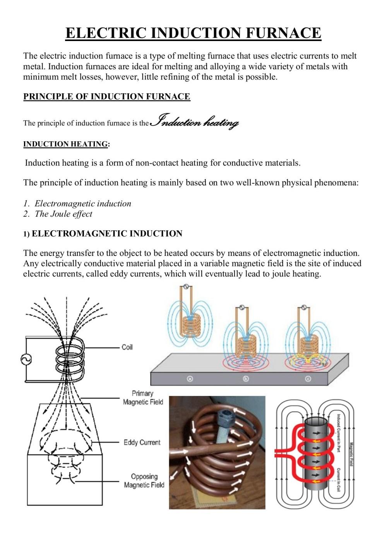 medium resolution of principle of induction furnace the principle of induction