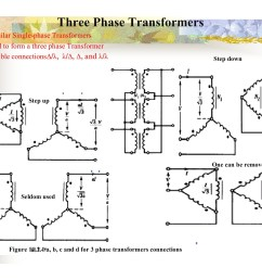 lesson 11 three phase transformers kfupm open courseware pages 1 35 text version fliphtml5 [ 1800 x 1391 Pixel ]