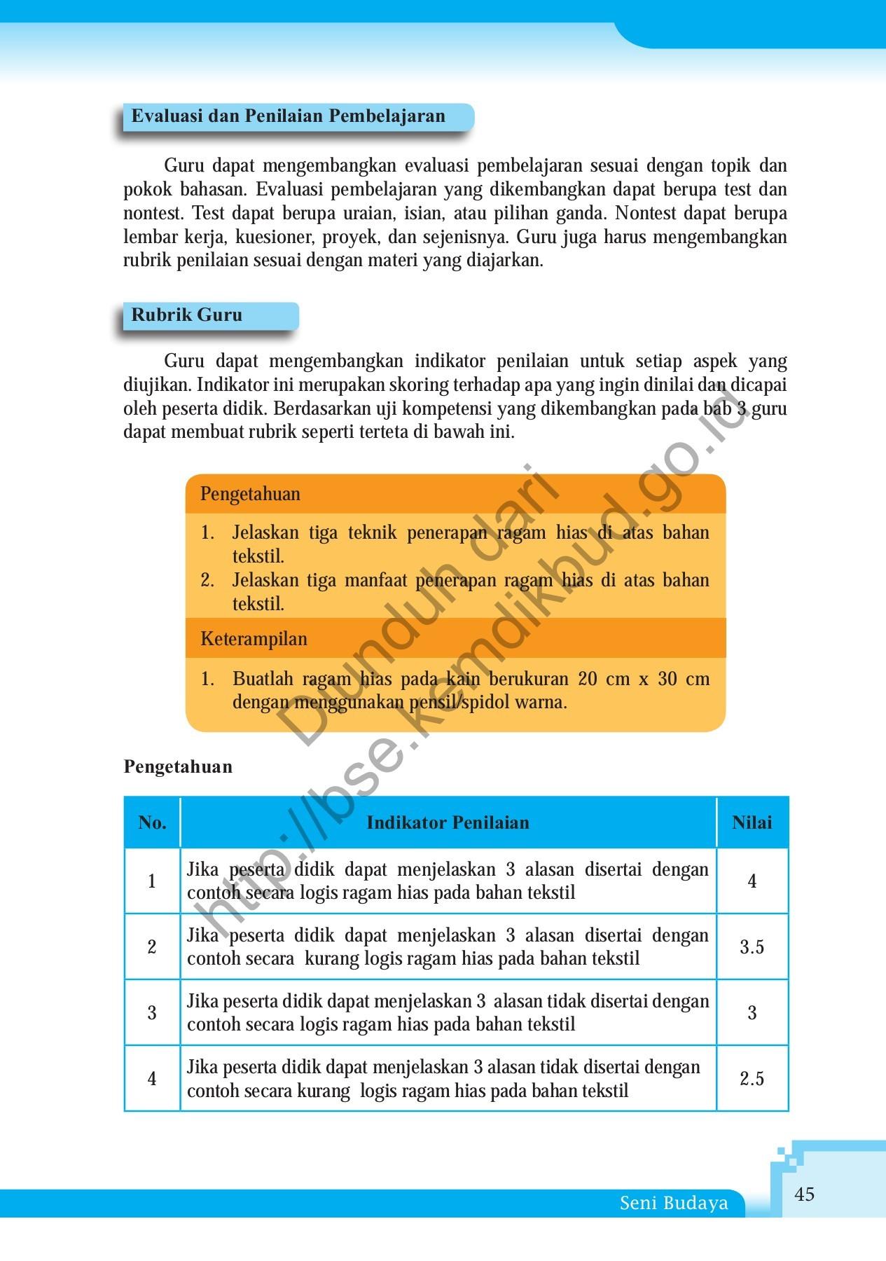 Jelaskan 3 Manfaat Penerapan Ragam Hias Pada Bahan Kayu : jelaskan, manfaat, penerapan, ragam, bahan, Budaya, (Buku, Guru), Pages, Download, FlipHTML5