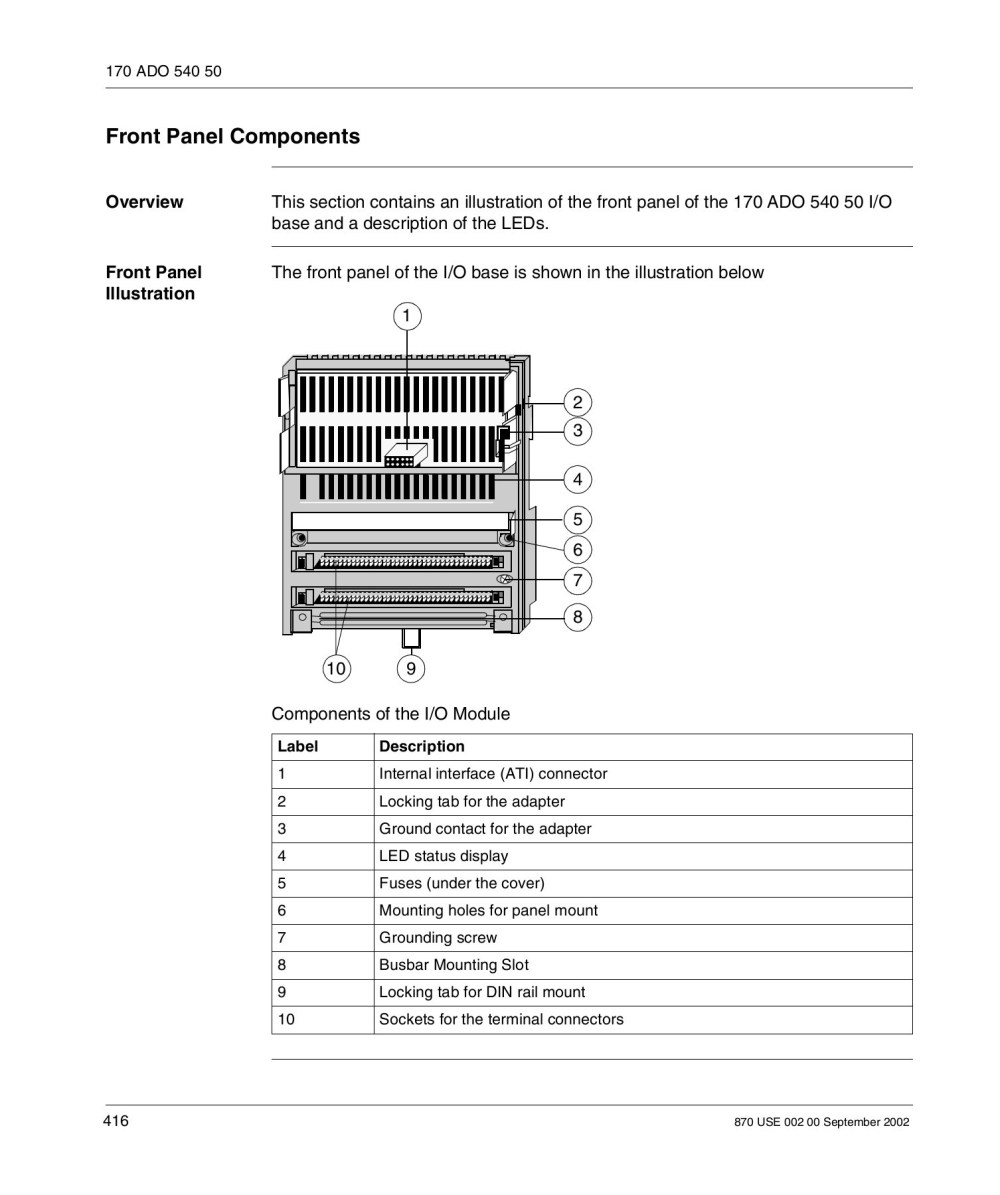 medium resolution of 170 ado 540 50 120 vac 16 point discrete output module base pages 1 32 text version fliphtml5