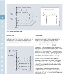 planning of electric power distribution pages 51 100 text version fliphtml5 [ 1350 x 1800 Pixel ]