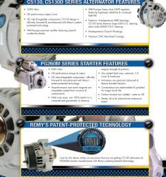 alternators starters generators motors domestic import pages 1 50 text version fliphtml5 [ 1469 x 1800 Pixel ]