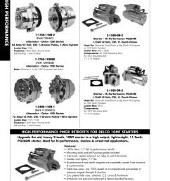 alternators starters generators motors domestic import pages 301 350 text version fliphtml5 [ 1407 x 1800 Pixel ]