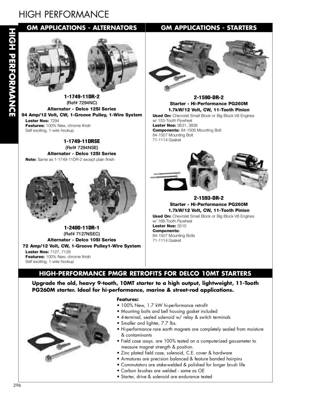 medium resolution of alternators starters generators motors domestic import pages 301 350 text version fliphtml5