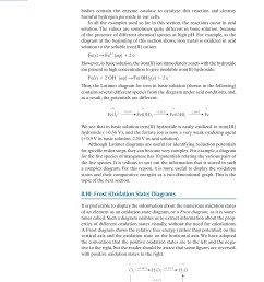 descriptive inorganic chemistry pages 201 250 text version fliphtml5 [ 1430 x 1800 Pixel ]
