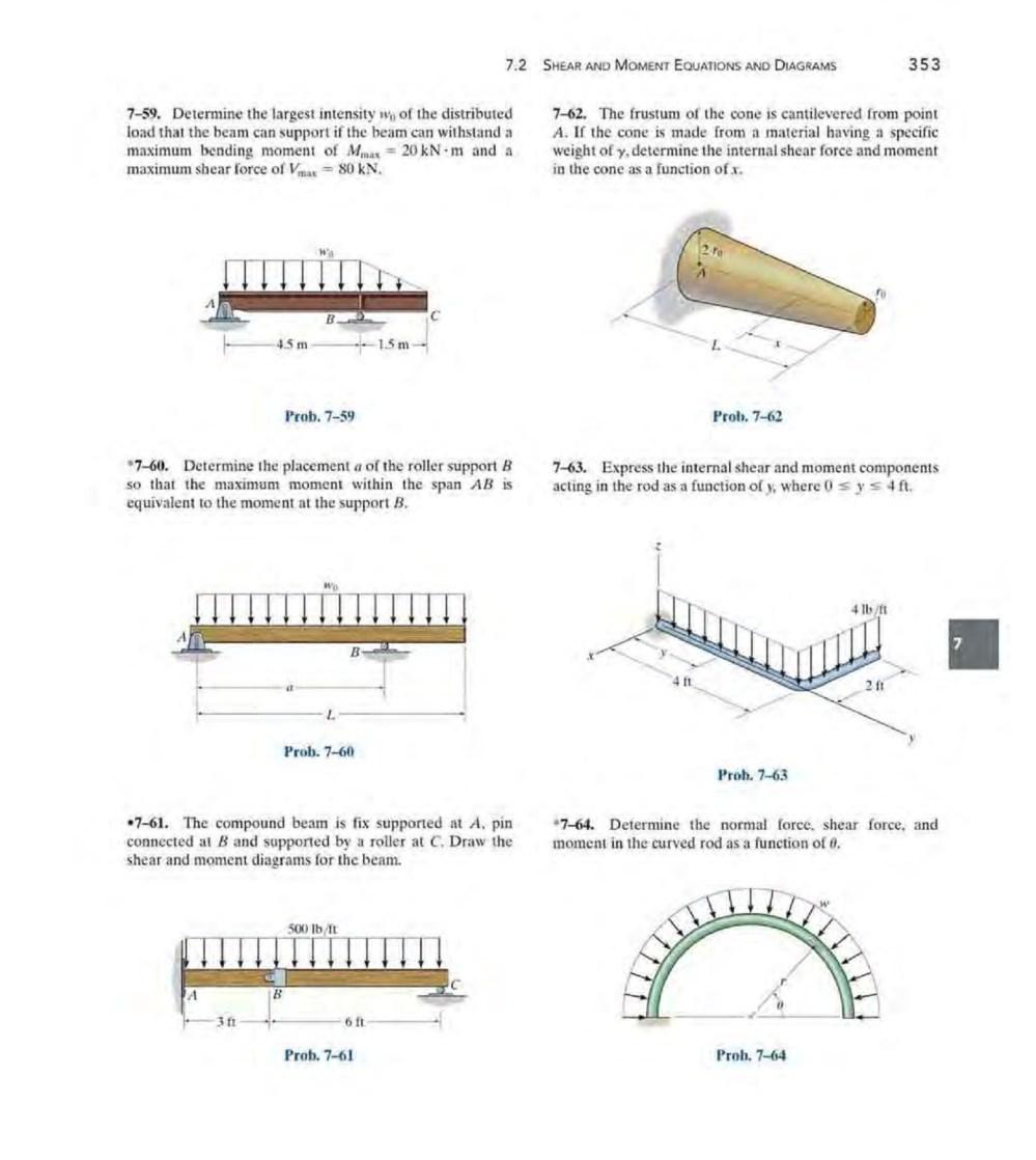 medium resolution of instructions