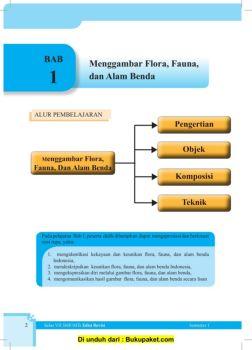 Flora Fauna Dan Alam Benda : flora, fauna, benda, Bocahtunggul, Official, Homepage, FlipHTML5