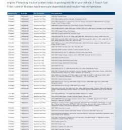 bosch fuel filters application guide pages 1 4 text version fliphtml5 [ 1391 x 1800 Pixel ]