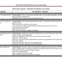 6Th Grade World History Textbook Pdf - The Best Picture History [ 1391 x 1800 Pixel ]