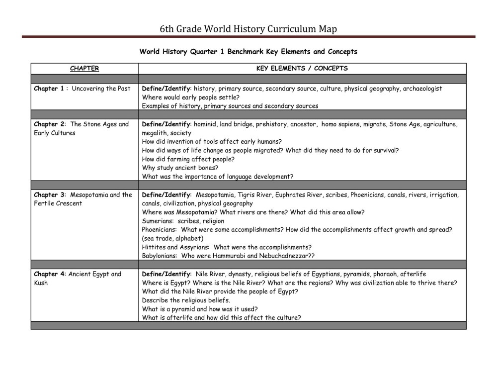 medium resolution of 6Th Grade World History Textbook Pdf - The Best Picture History