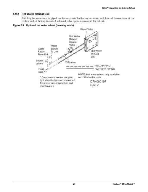 small resolution of  liebert challenger liebert mini mate wiring schematic on liebert precision cooling liebert challenger 3000 circuit diagram
