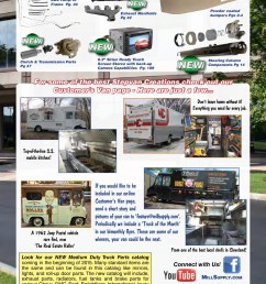 for some of the best stepvan creations check out our pages 1 15 text version fliphtml5 [ 1381 x 1800 Pixel ]