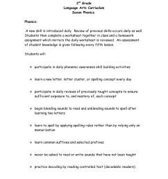 2nd Grade Language Arts Curriuclum Saxon Phonics Pages 1 - 5 - Flip PDF  Download   FlipHTML5 [ 1800 x 1391 Pixel ]