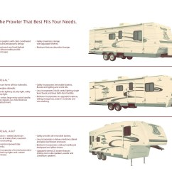 2005 fleetwood prowler brochure 1 rvusa com pages 1 20 text version fliphtml5 [ 1800 x 1391 Pixel ]