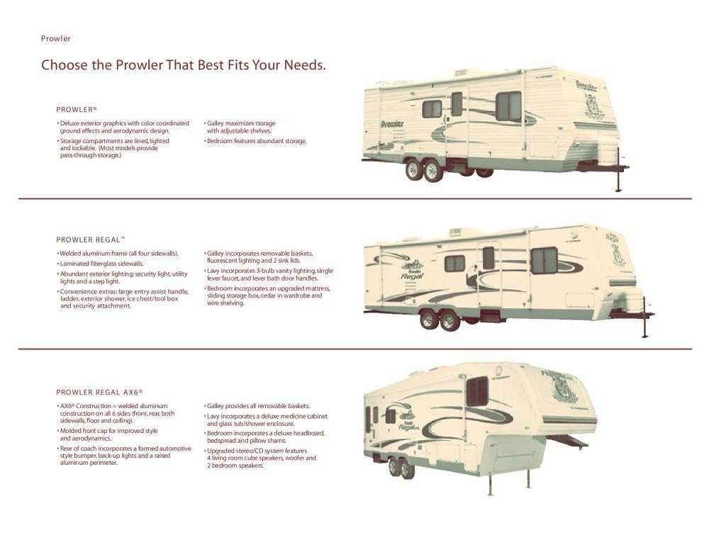 medium resolution of 2005 fleetwood prowler brochure 1 rvusa com pages 1 20 text version fliphtml5
