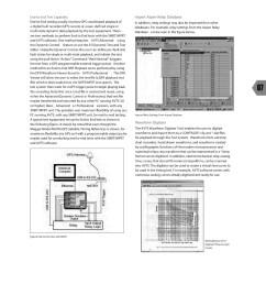 vector wattmeter diagram of induction [ 1272 x 1800 Pixel ]