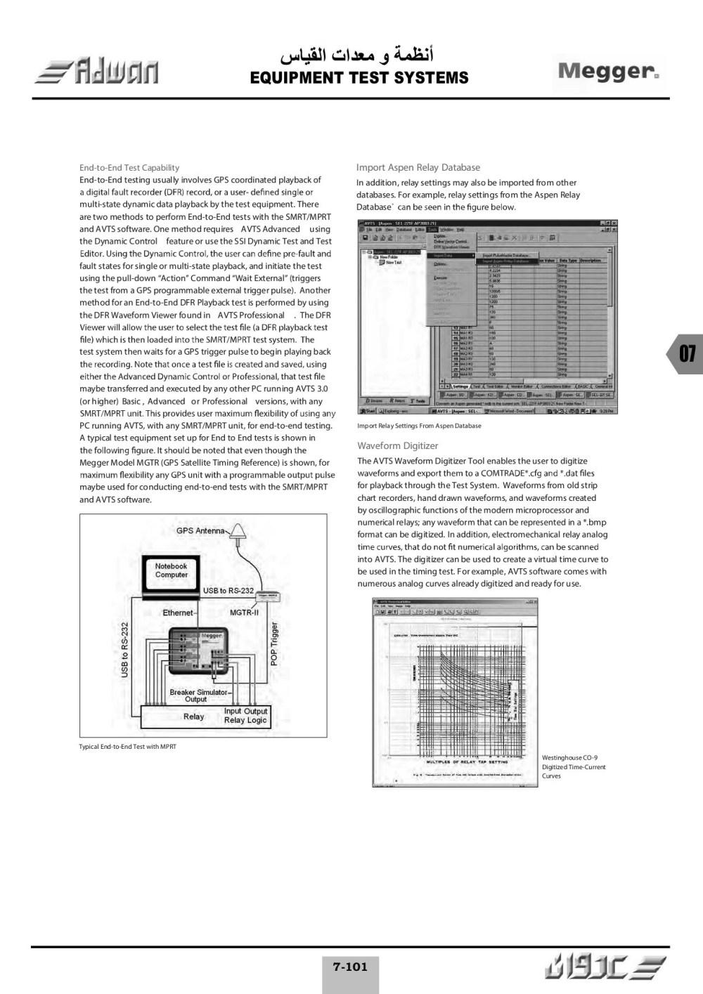 medium resolution of vector wattmeter diagram of induction