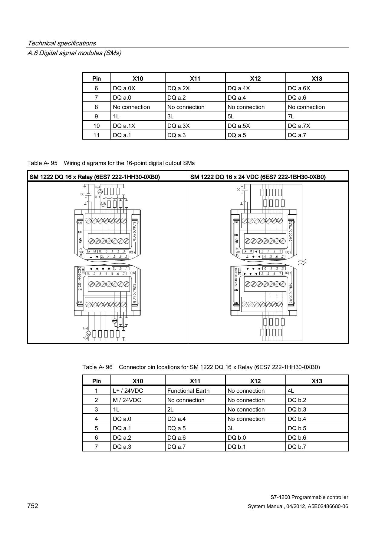wiring diagram plc siemens jayco swan trailer s7 224 and schematics