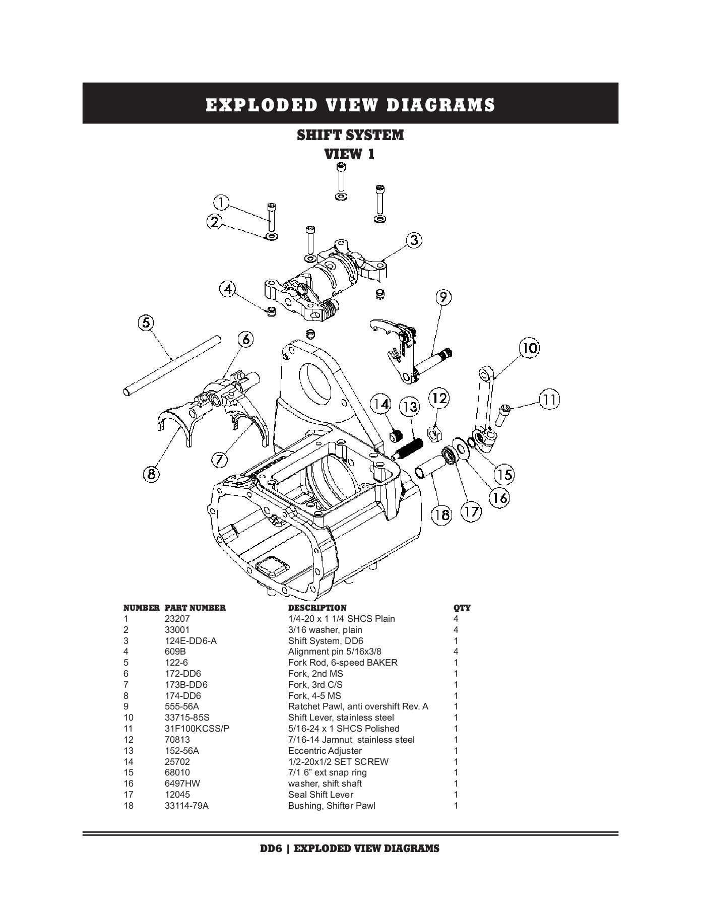 Harley Davidson 6 Speed Transmission Diagram : harley, davidson, speed, transmission, diagram, Exploded, Diagrams, BAKER, DRIVETRAIN, Pages, Download, FlipHTML5
