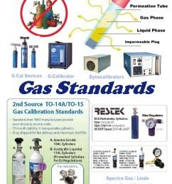 gas standards restek vici 2011 70p pages 1 50 text version fliphtml5 [ 1272 x 1800 Pixel ]