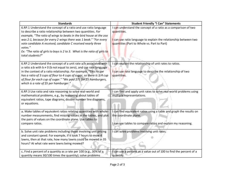 medium resolution of 2015 16 sixth grade mathematics quarter 1 pages 1 3 text version fliphtml5