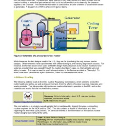 nuclear energy nuclear energy kennesaw state university pages 1 6 text version fliphtml5 [ 1391 x 1800 Pixel ]