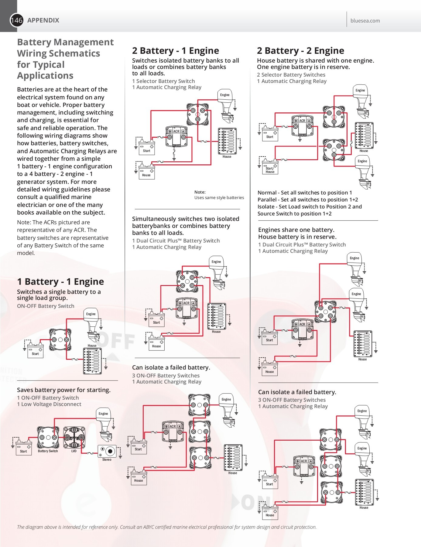 hight resolution of blue sea 9009 switch wiring diagram systems schematic diagrams 3 position selector switch diagram blue sea battery selector switch wiring diagram
