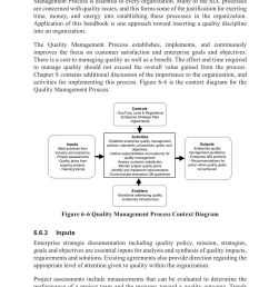 system engineering context diagram [ 1200 x 1800 Pixel ]