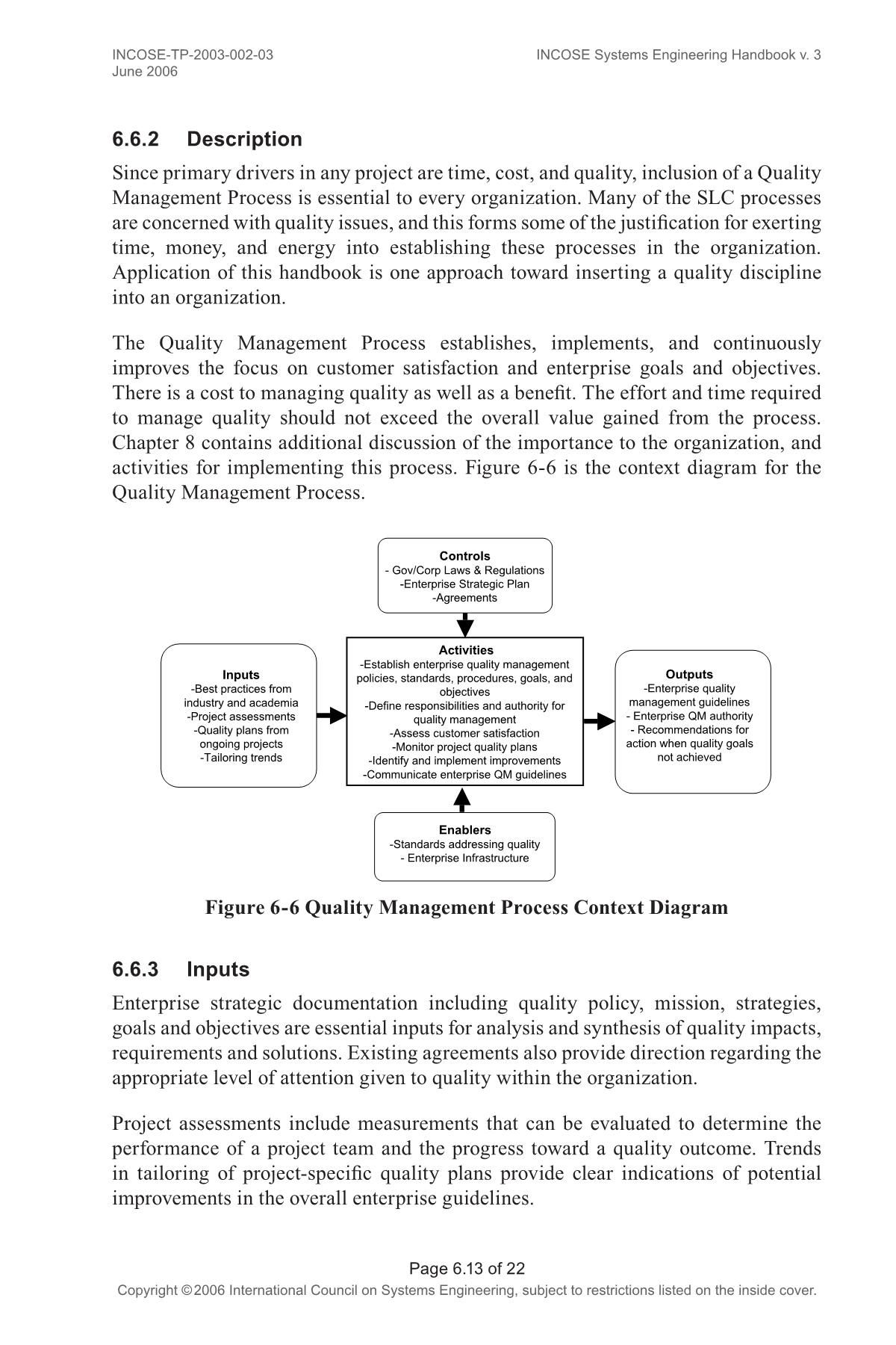 hight resolution of system engineering context diagram