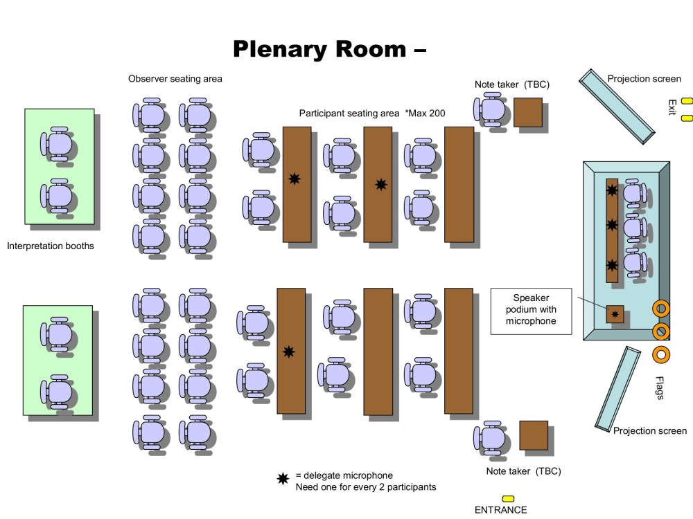 medium resolution of diagram of room setup