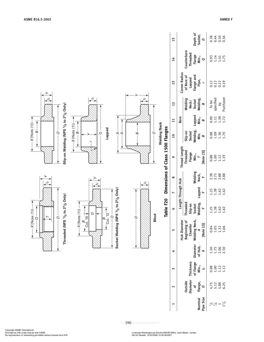 medium resolution of asme b16 5 2003