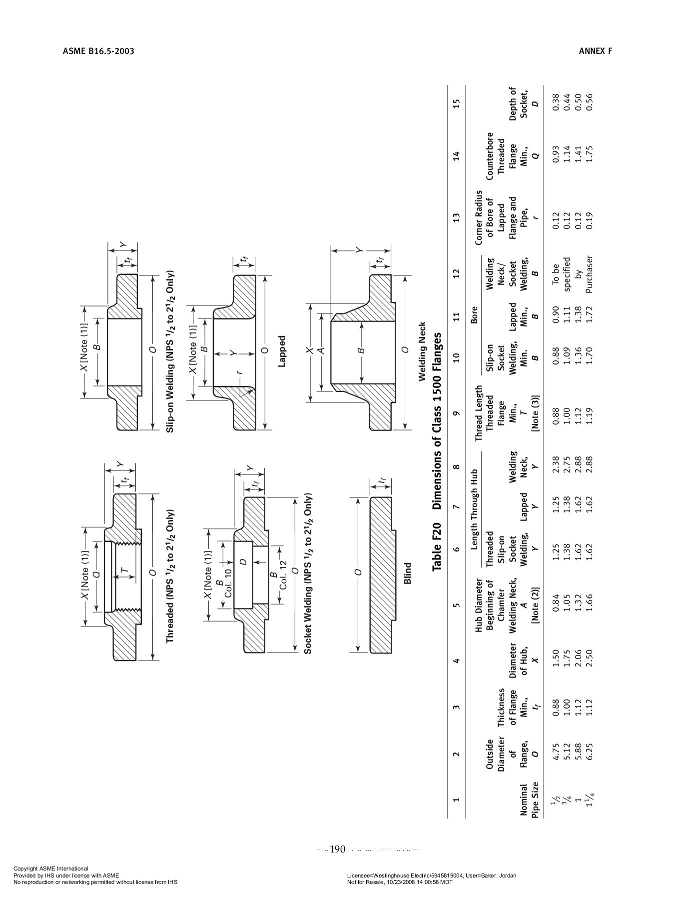 hight resolution of asme b16 5 2003