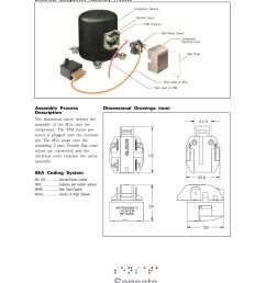 ptc motor starters 8ea series sensata home page pages 1 4 text version fliphtml5 [ 1391 x 1800 Pixel ]