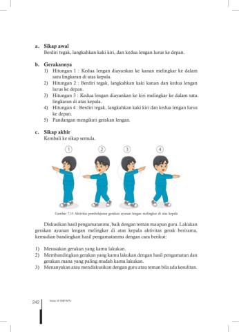 4 Gerak Ayunan Lengan dalam Senam Irama dan Penjelasannya