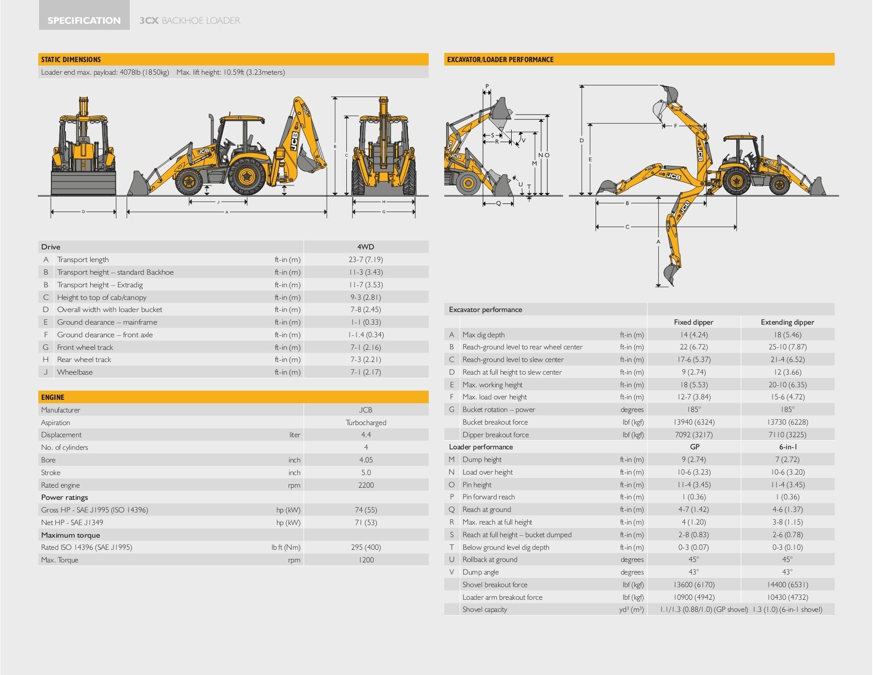 jcb 3cx backhoe wiring diagram jcb 210s backhoe wiring diagram ford 3000 tractor wiring [ 1800 x 1391 Pixel ]