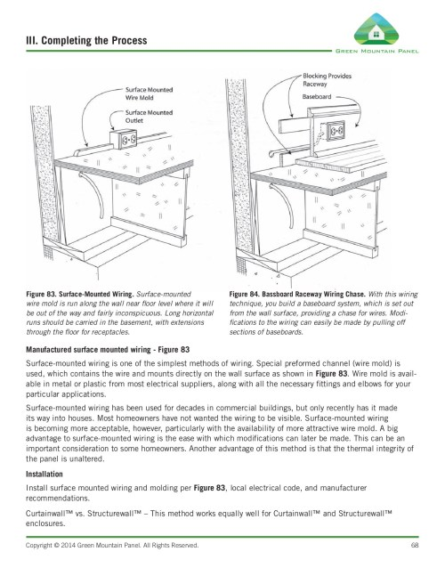 small resolution of iii completing the process green mountain panel pages 1 6 text version fliphtml5