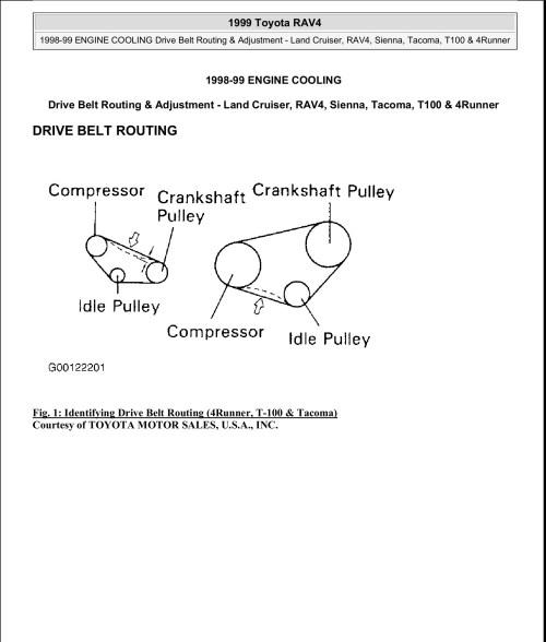 small resolution of 1999 rav4 engine diagram