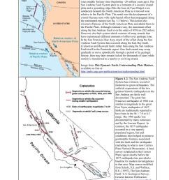 introduction san andreas fault an overview usgs pages 1 22 text version fliphtml5 [ 1391 x 1800 Pixel ]