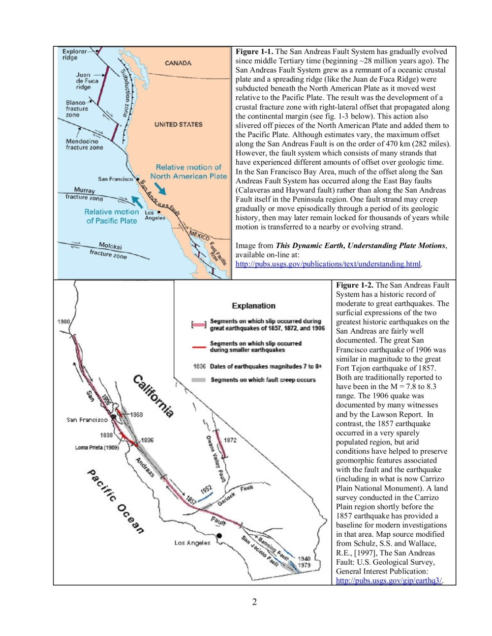 medium resolution of introduction san andreas fault an overview usgs pages 1 22 text version fliphtml5