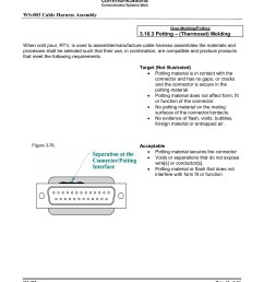 workmanship standard template level iii l 3 communications pages 51 84 text version fliphtml5 [ 1391 x 1800 Pixel ]
